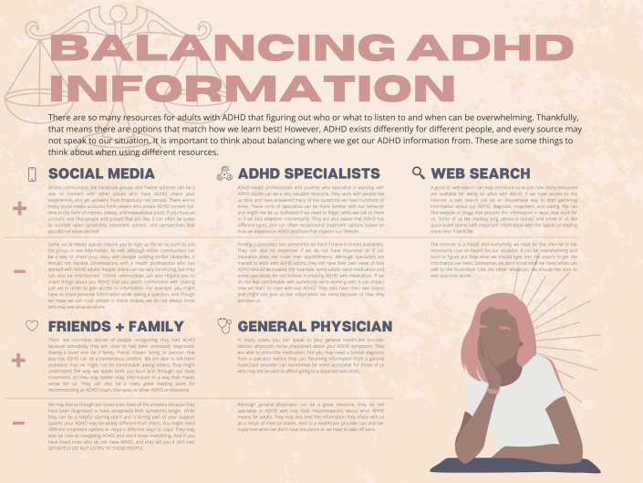 Poster discussing Balancing ADHD Information from different sources, including social media, specialists, web search, friends and family, and general practitioners.