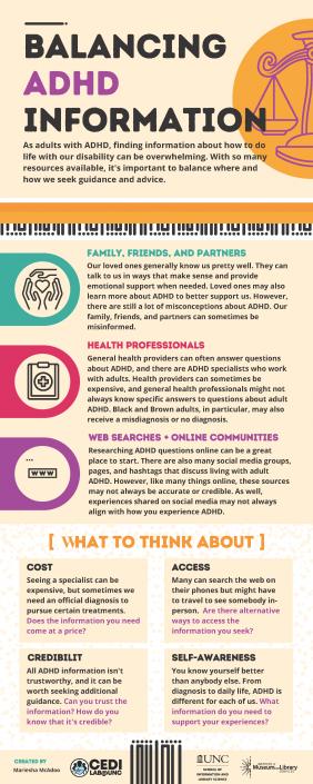 Balancing ADHD Information Long poster