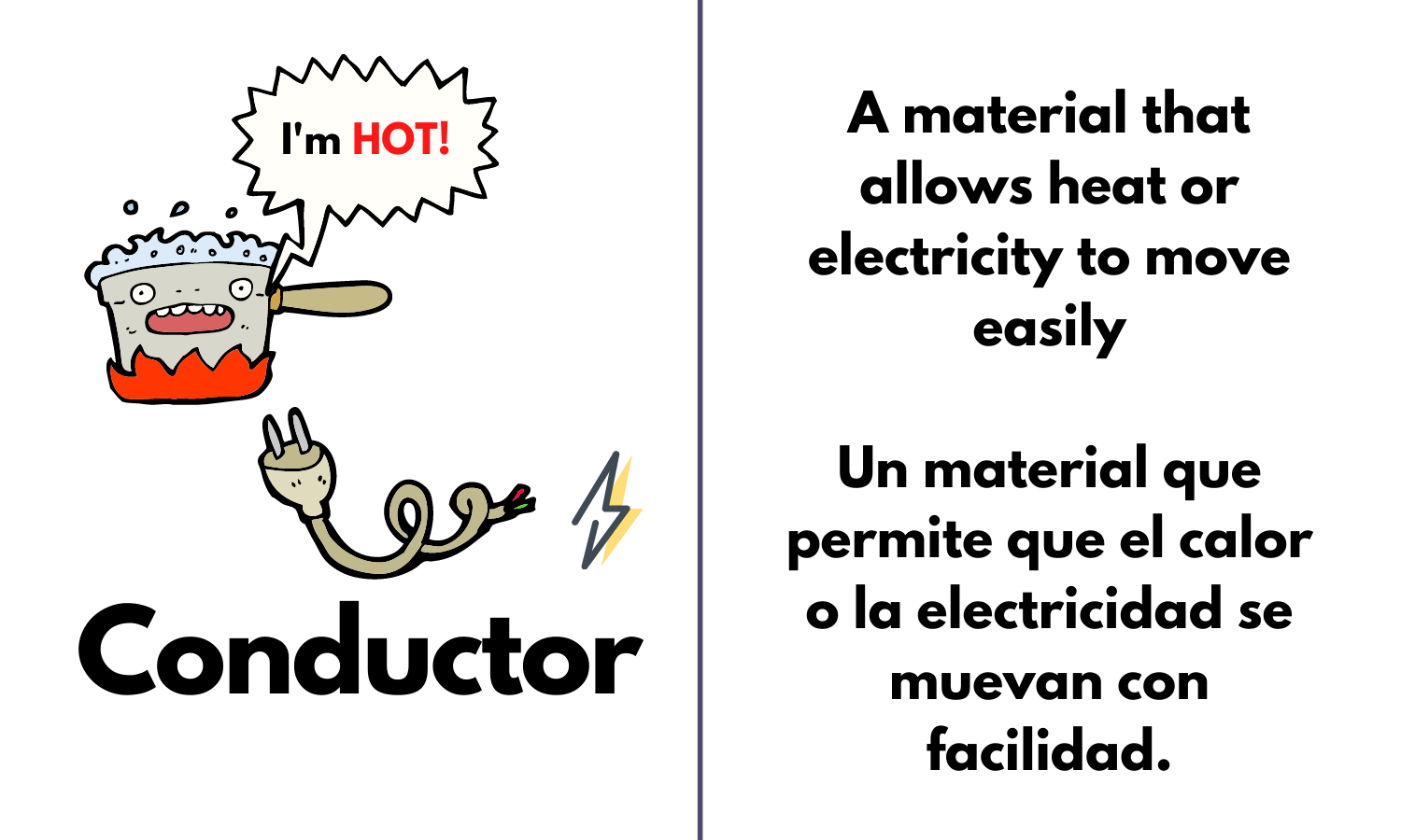 Conductor Matching Card: A conductor is a material that allows heat or electricity to move easily through it