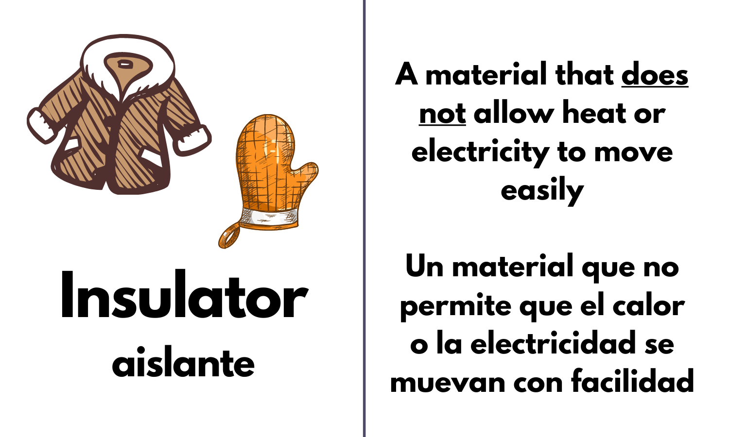 Insulator Matching Card