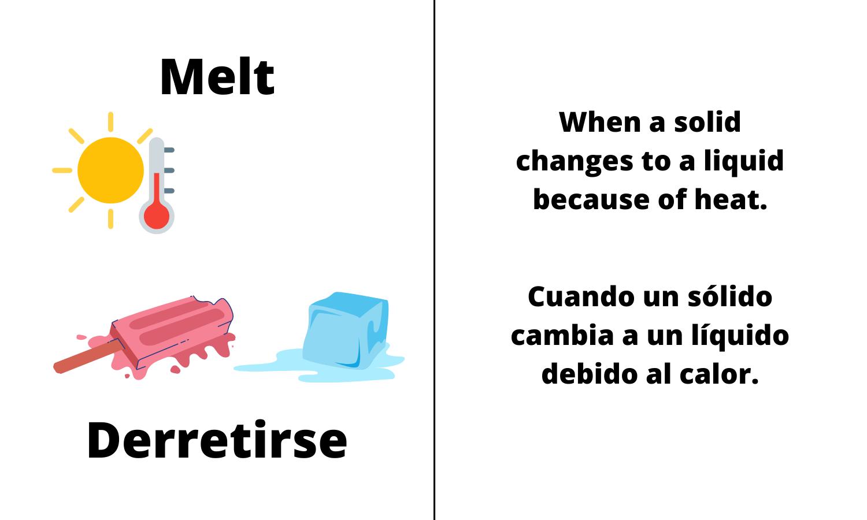 Melt. When a solid changes to a liquid because of heat. Derretirse. Cuando un sólido cambia a un líquido debido al calor.