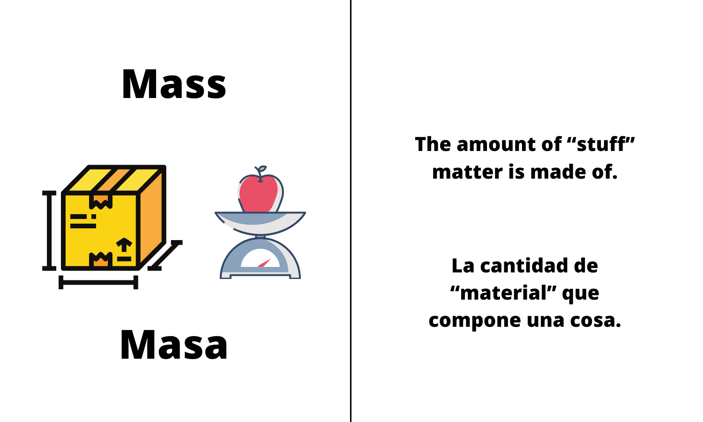 "Mass. The amount of ""stuff"" matter is made of. Masa. La cantidad de ""material"" que compone una cosa."
