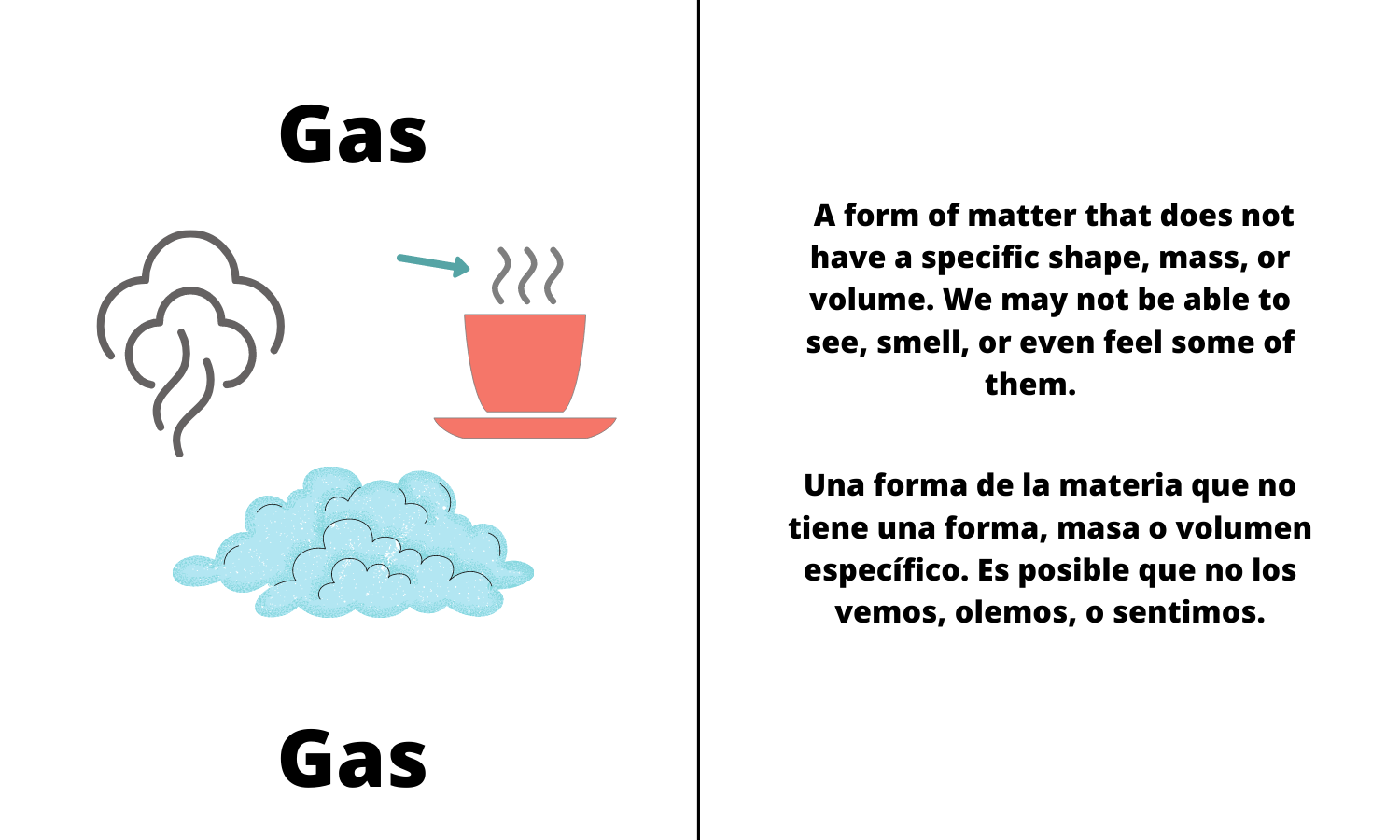 Gas. A form of matter that does not have a specific shape, mass, or volume. We may not be able to see, smell, or even feel some of them. Gas. Una forma de la materia que no tiene una forma, masa o volumen específico. Es posible que no los vemos, olemos, o sentimos.