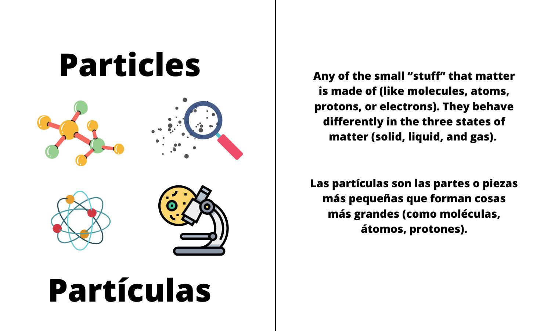 """Particles. Any of the small """"stuff"""" that matter is made of (like molecules, atoms, protons, or electrons). They behave differently in the three states of matter (solid, liquid, and gas). Partículas. Las partículas son las partes o piezas más pequeñas que forman cosas más grandes (como moléculas, átomos, protones)."""